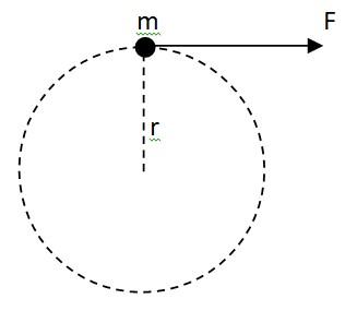 gambar 14