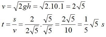 penyelesaian contoh2