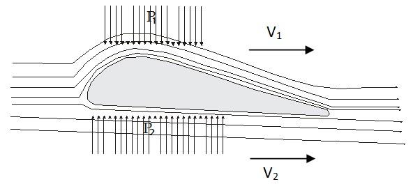 sayap pesawat1.jpg